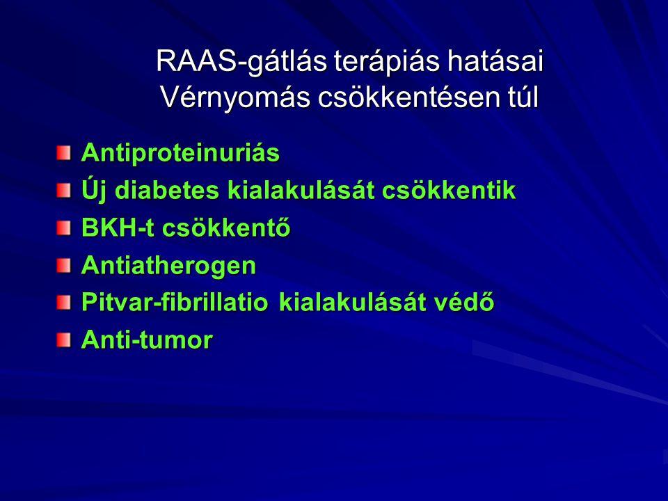 RAAS-gátlás terápiás hatásai Vérnyomás csökkentésen túl