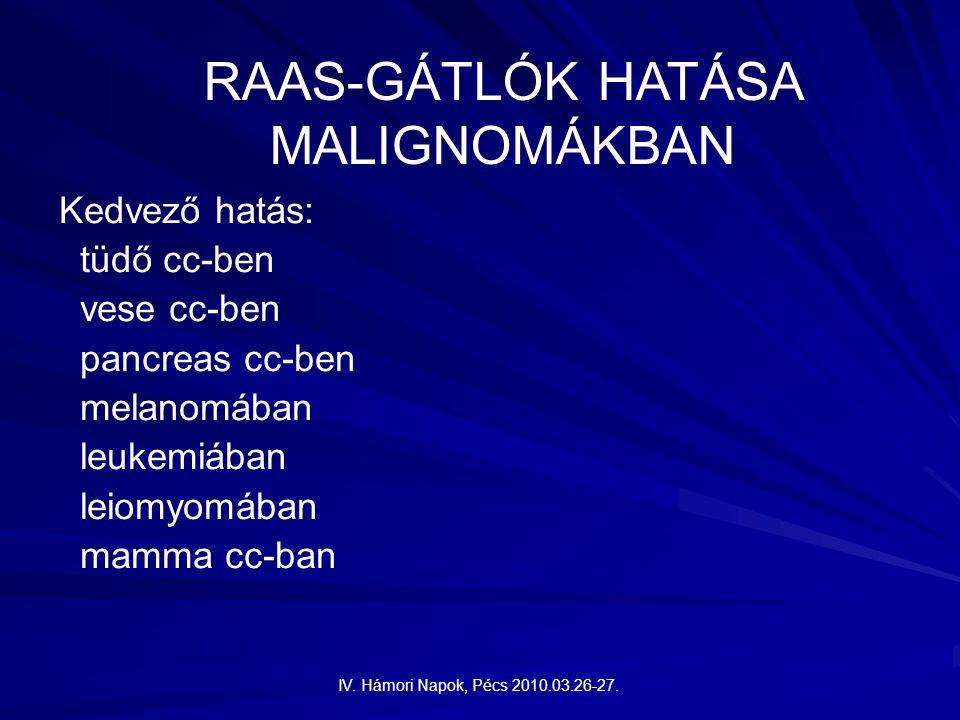 RAAS-GÁTLÓK HATÁSA MALIGNOMÁKBAN