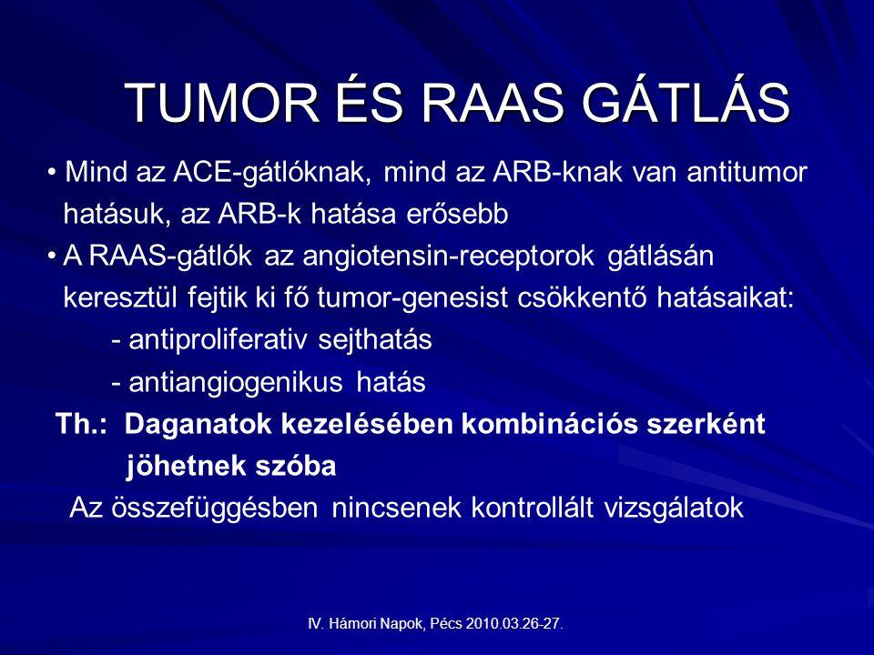 TUMOR ÉS RAAS GÁTLÁS Mind az ACE-gátlóknak, mind az ARB-knak van antitumor. hatásuk, az ARB-k hatása erősebb.