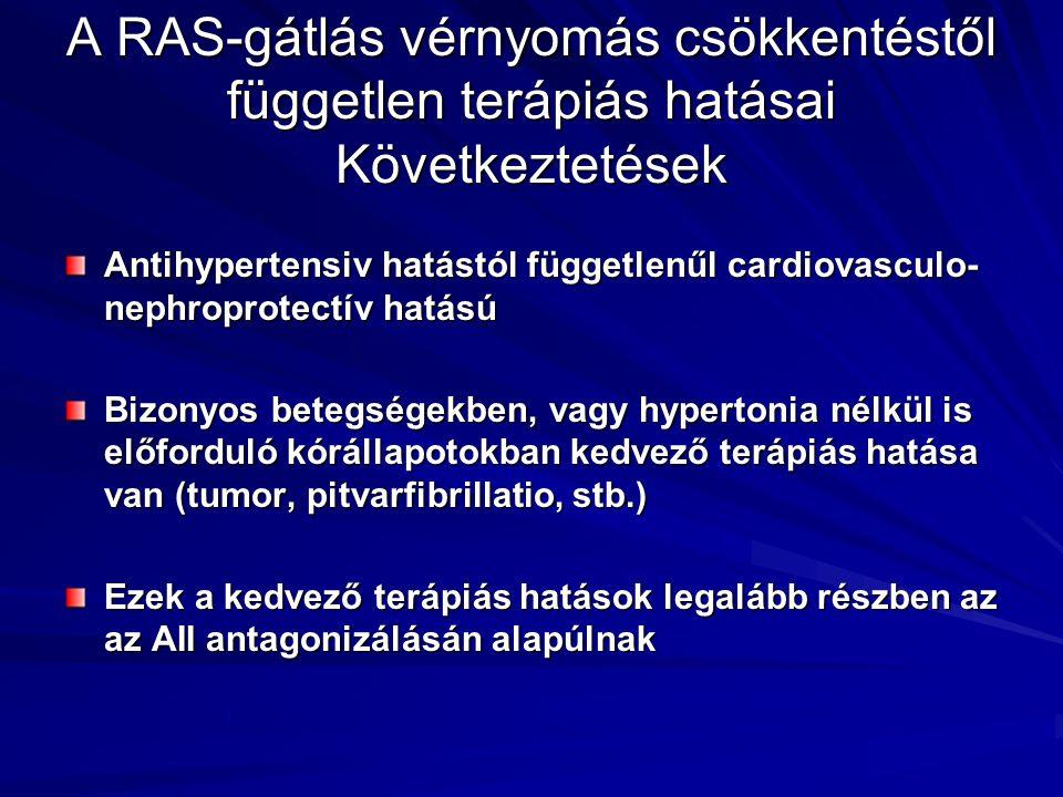 A RAS-gátlás vérnyomás csökkentéstől független terápiás hatásai Következtetések