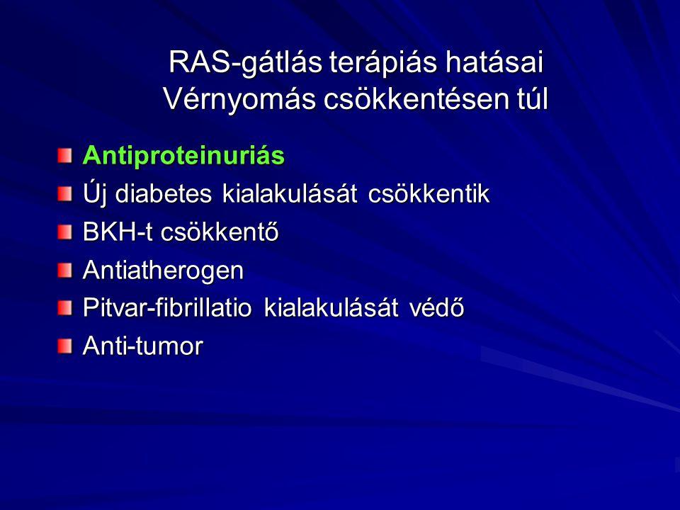 RAS-gátlás terápiás hatásai Vérnyomás csökkentésen túl