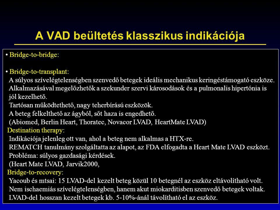 A VAD beültetés klasszikus indikációja
