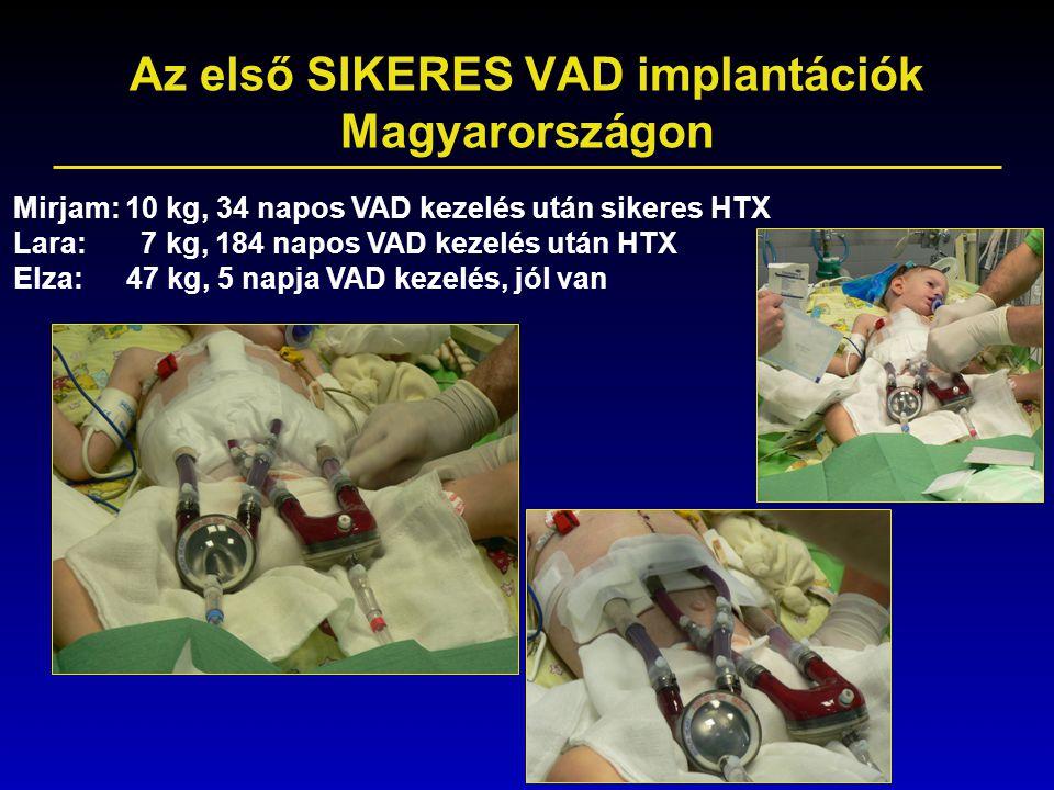 Az első SIKERES VAD implantációk Magyarországon