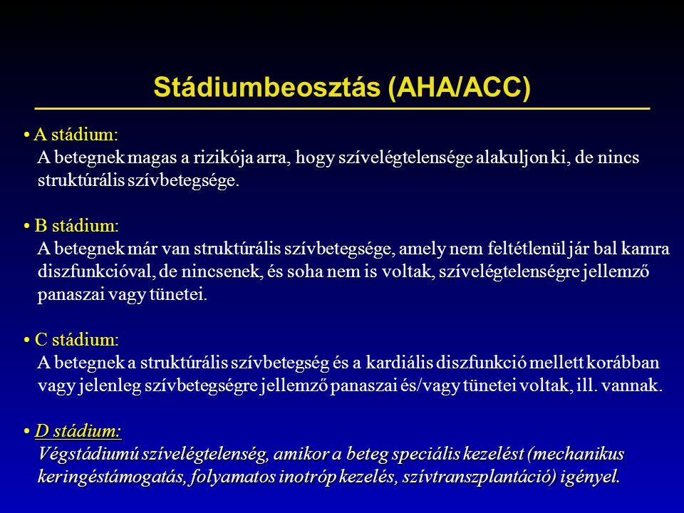 Stádiumbeosztás (AHA/ACC)
