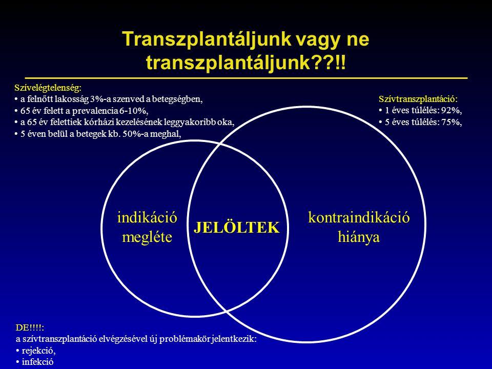 Transzplantáljunk vagy ne transzplantáljunk !!