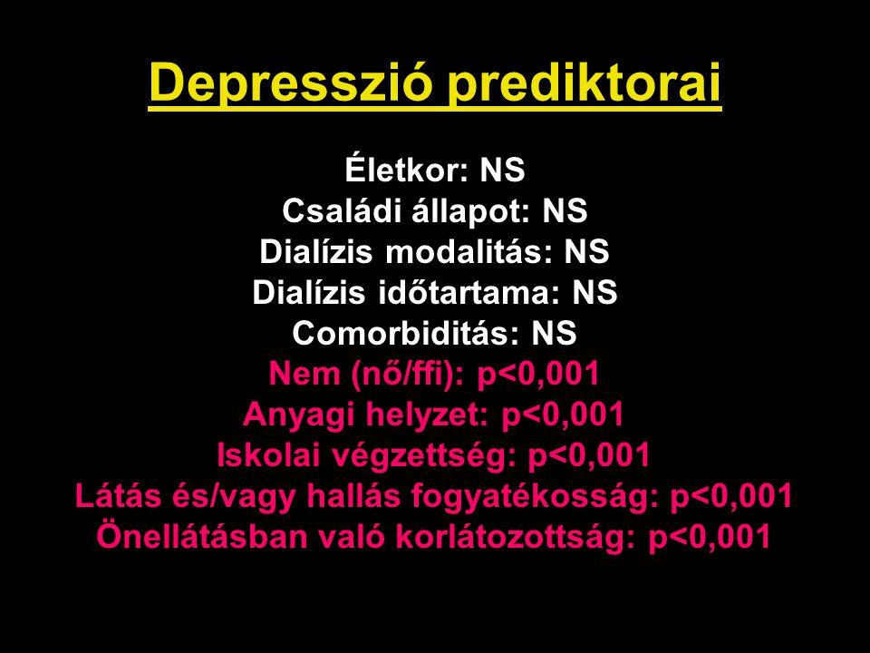 Depresszió prediktorai