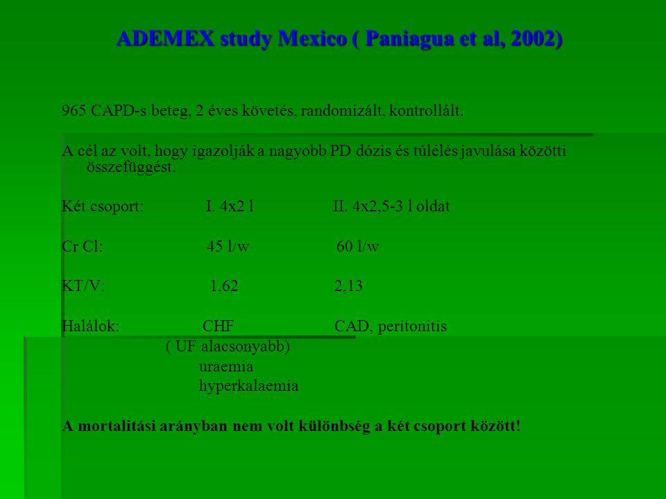 ADEMEX study Mexico ( Paniagua et al, 2002)