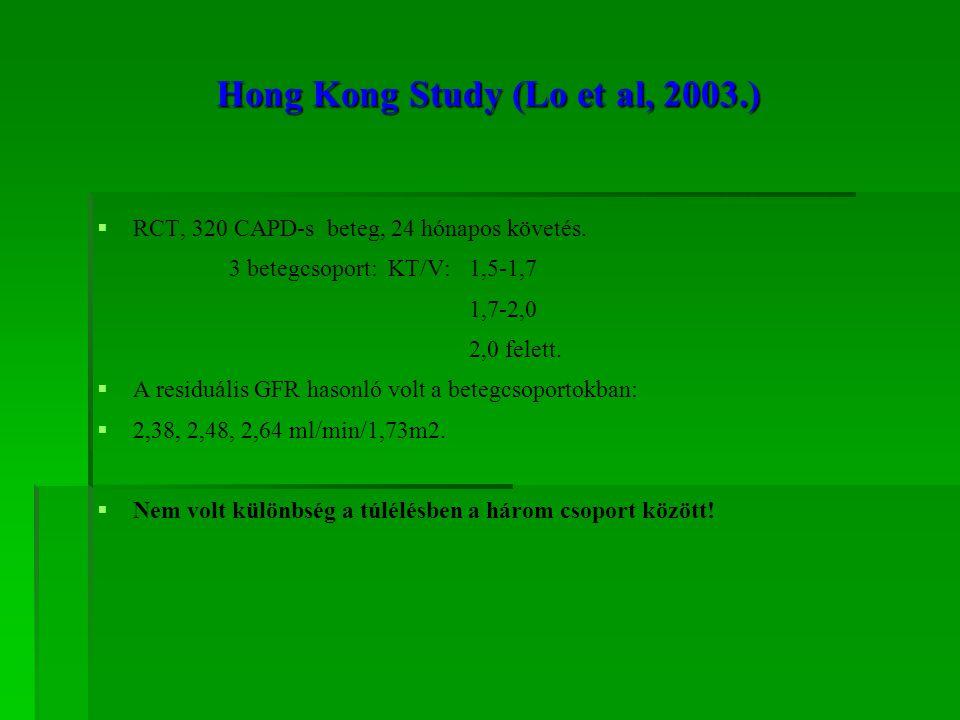 Hong Kong Study (Lo et al, 2003.)