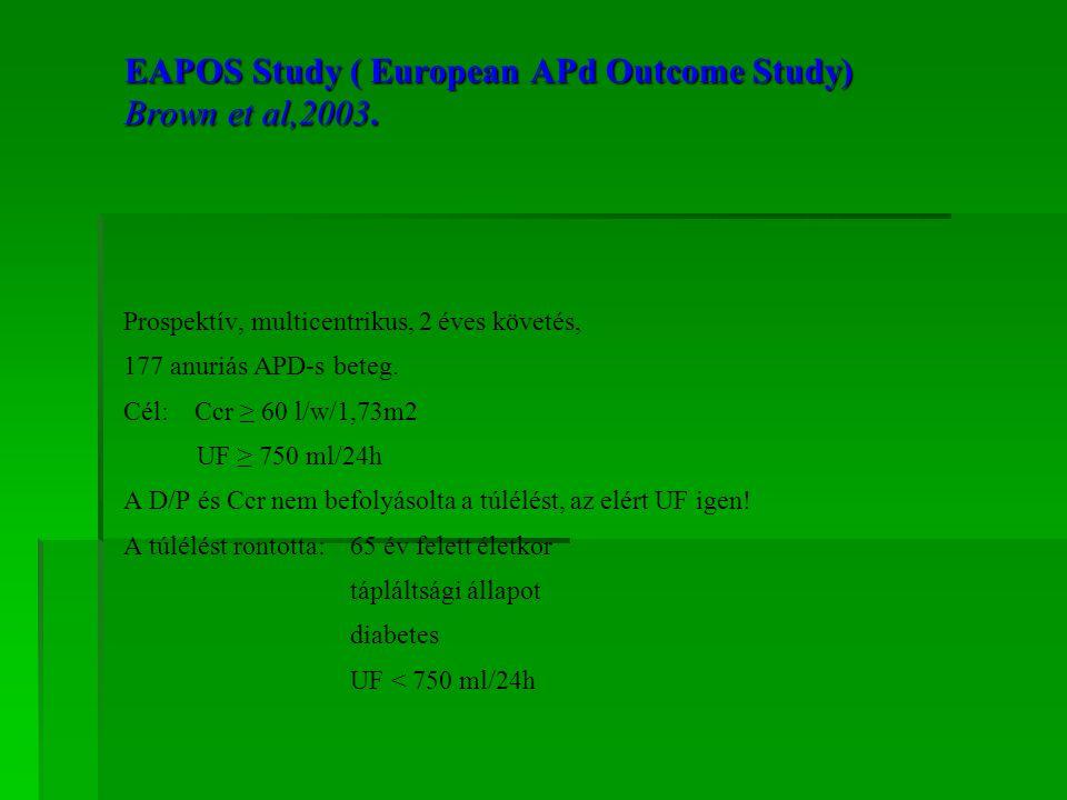 EAPOS Study ( European APd Outcome Study) Brown et al,2003.
