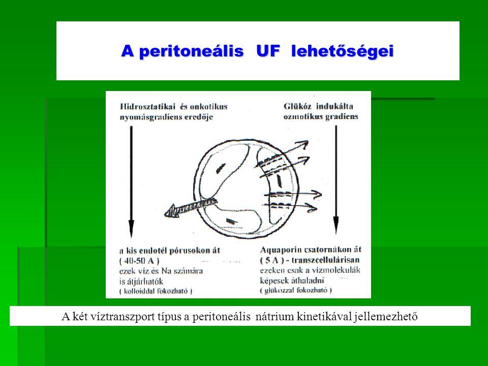 A peritoneális UF lehetőségei