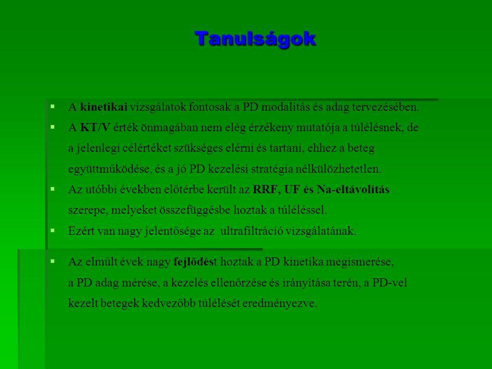 Tanulságok A kinetikai vizsgálatok fontosak a PD modalitás és adag tervezésében. A KT/V érték önmagában nem elég érzékeny mutatója a túlélésnek, de.
