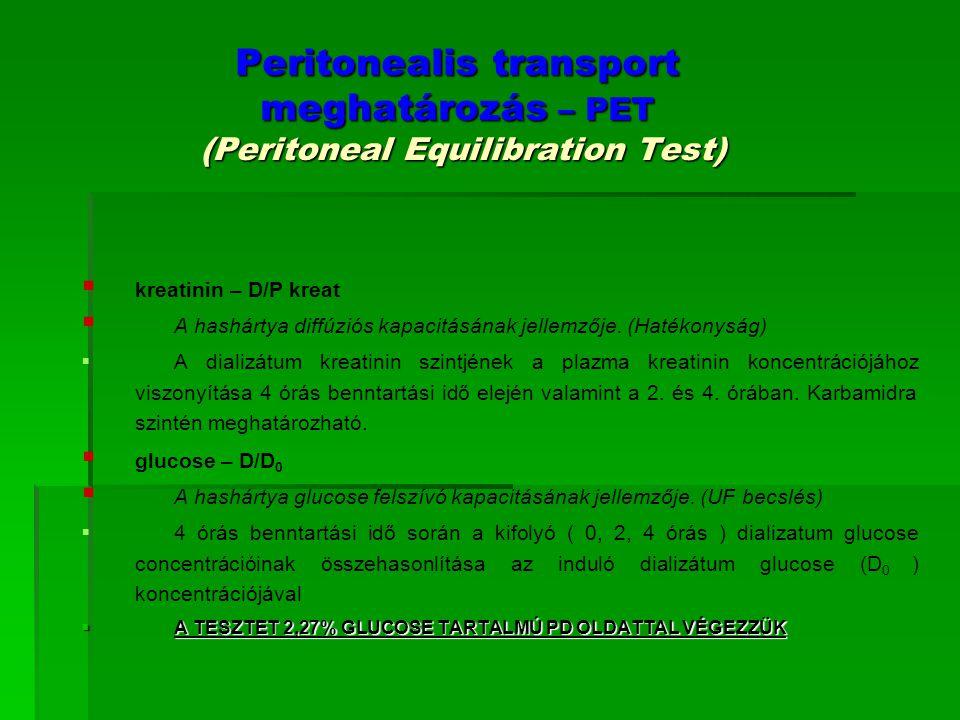Peritonealis transport meghatározás – PET (Peritoneal Equilibration Test)