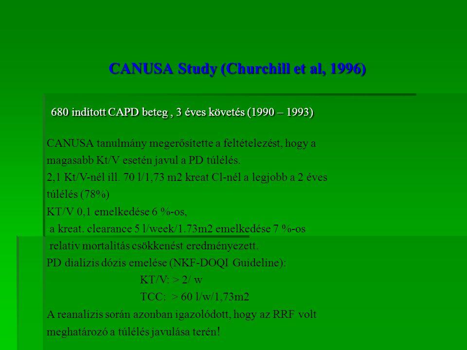 CANUSA Study (Churchill et al, 1996)