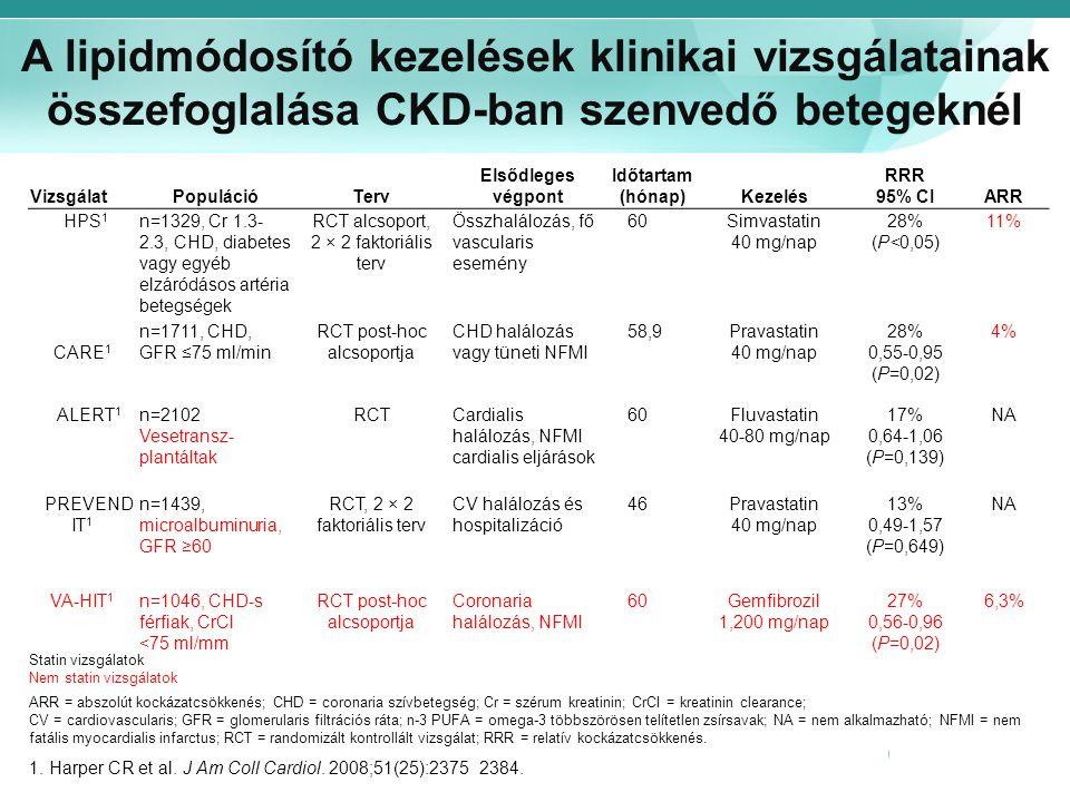 A lipidmódosító kezelések klinikai vizsgálatainak összefoglalása CKD-ban szenvedő betegeknél