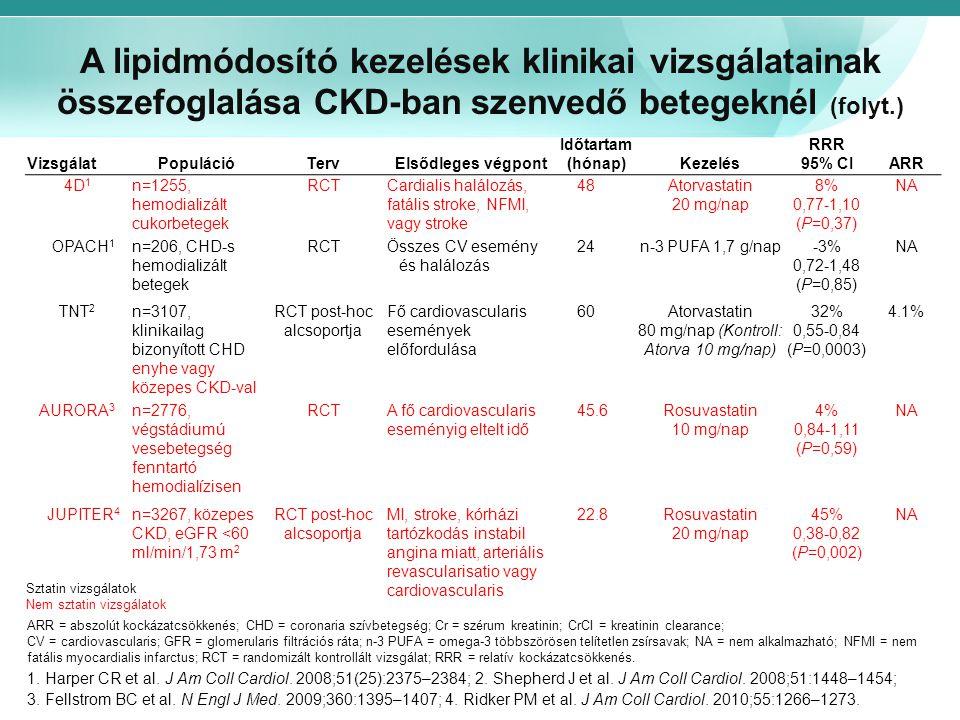 A lipidmódosító kezelések klinikai vizsgálatainak összefoglalása CKD-ban szenvedő betegeknél (folyt.)