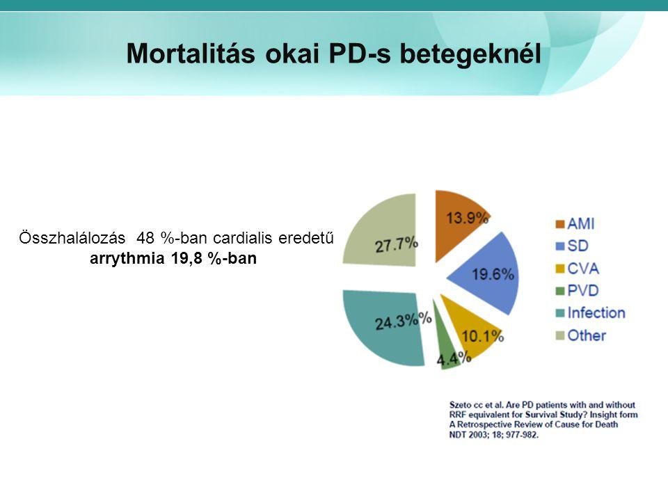 Mortalitás okai PD-s betegeknél
