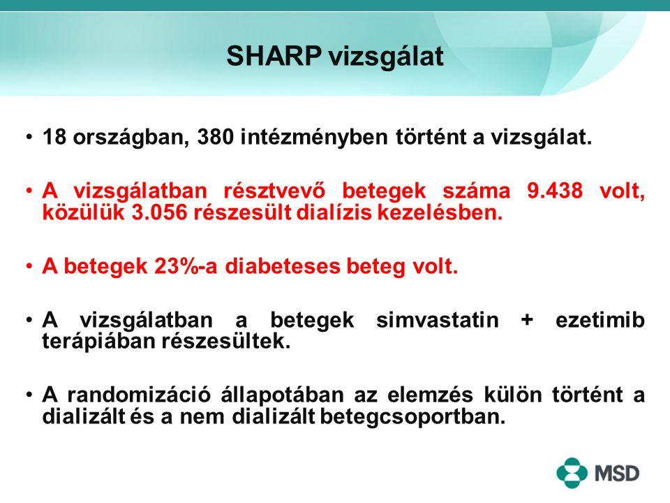 SHARP vizsgálat 18 országban, 380 intézményben történt a vizsgálat.
