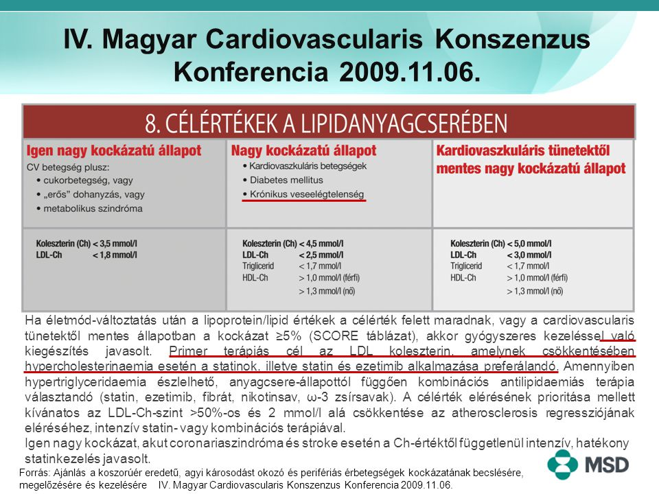 IV. Magyar Cardiovascularis Konszenzus Konferencia 2009.11.06.