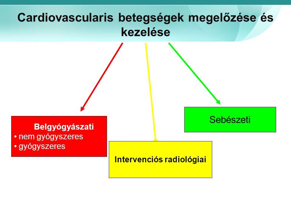Cardiovascularis betegségek megelőzése és Intervenciós radiológiai