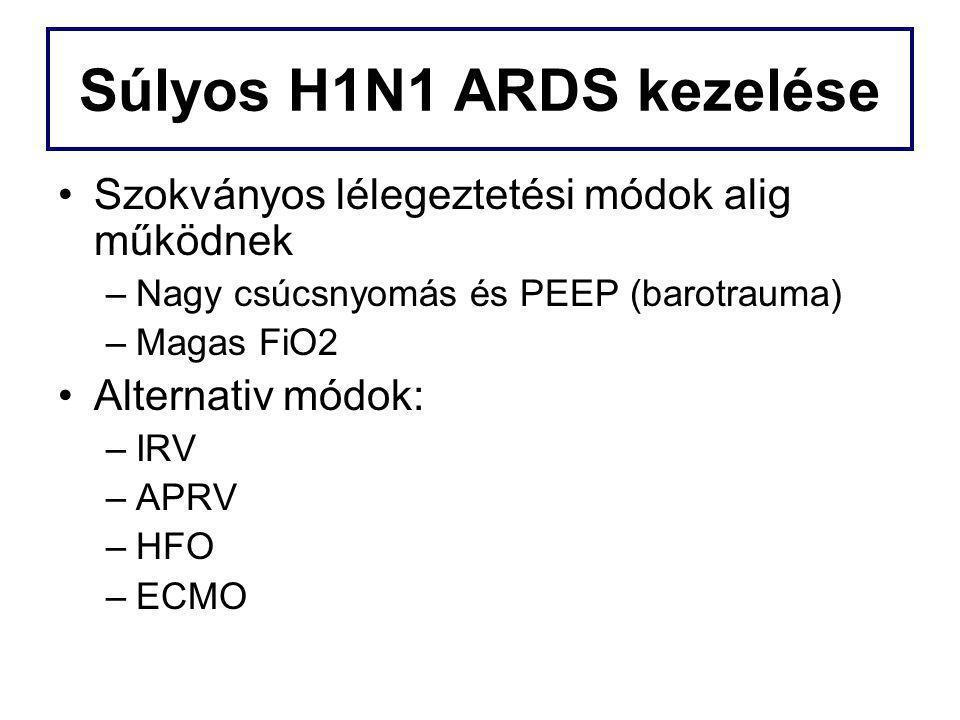 Súlyos H1N1 ARDS kezelése