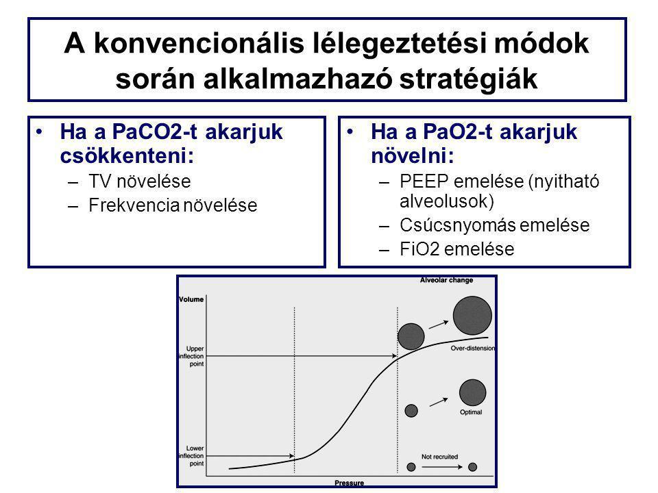 A konvencionális lélegeztetési módok során alkalmazhazó stratégiák