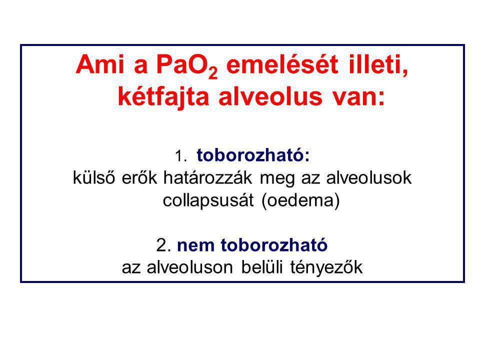 Ami a PaO2 emelését illeti, kétfajta alveolus van: