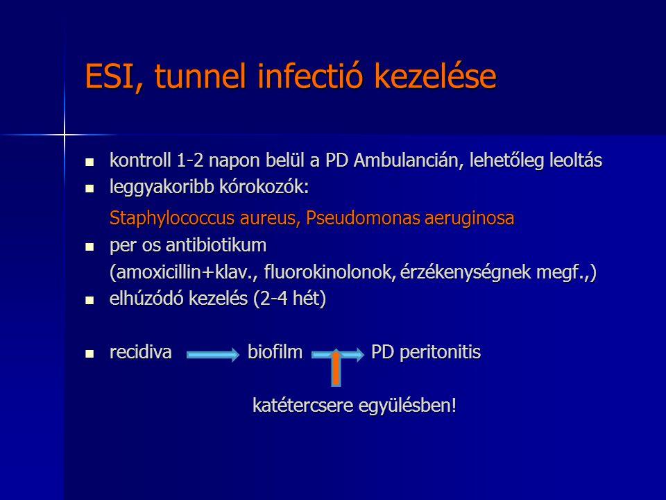 ESI, tunnel infectió kezelése