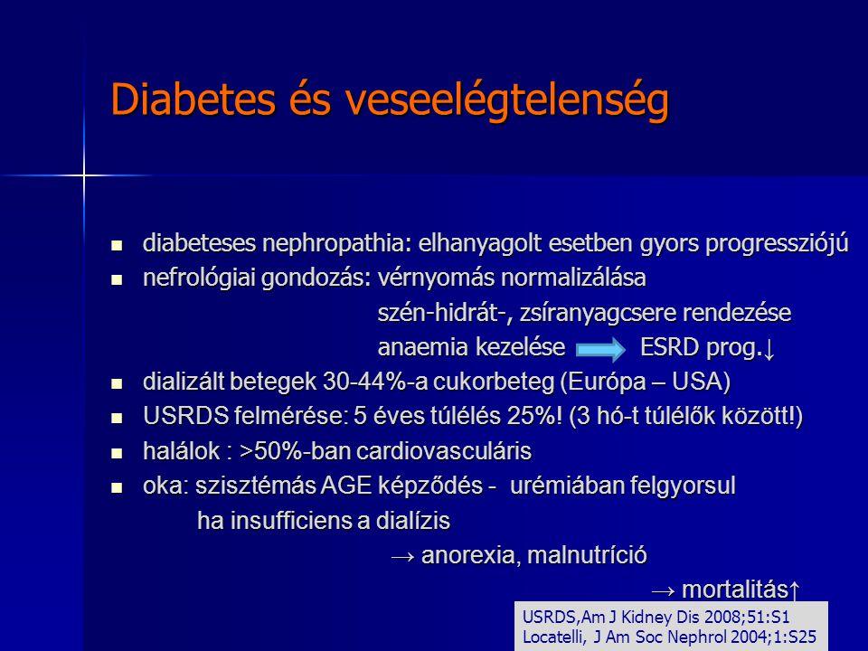 Diabetes és veseelégtelenség