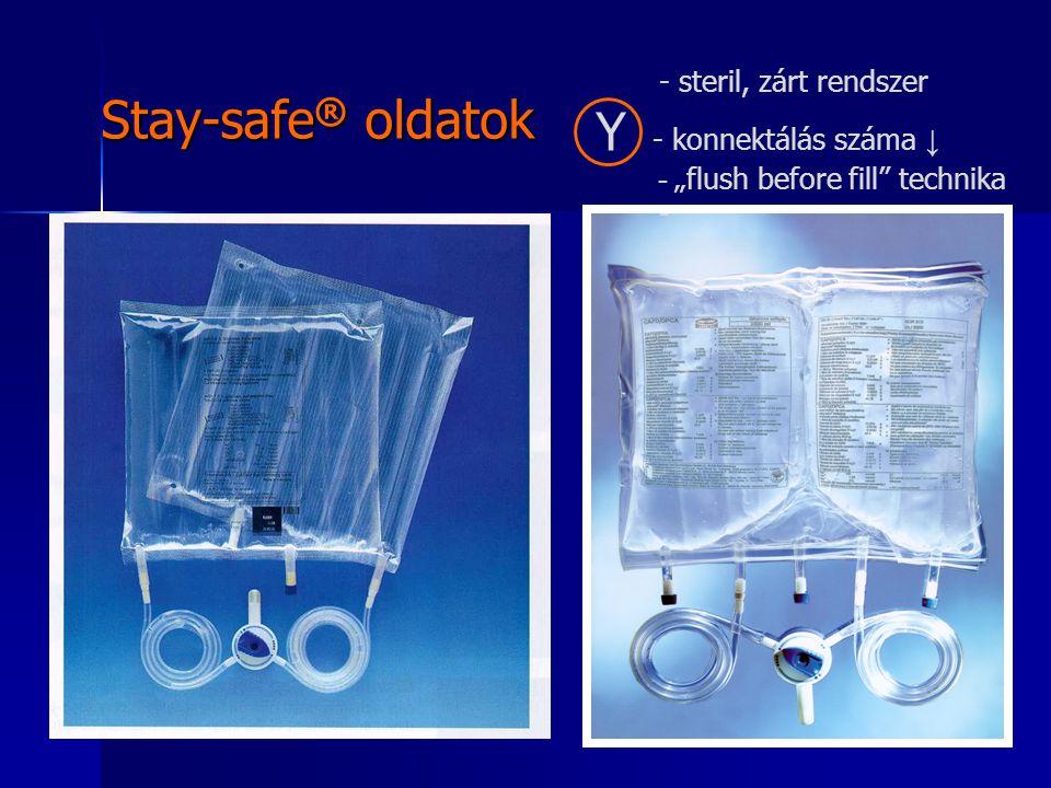 Stay-safe® oldatok - steril, zárt rendszer Y - konnektálás száma ↓