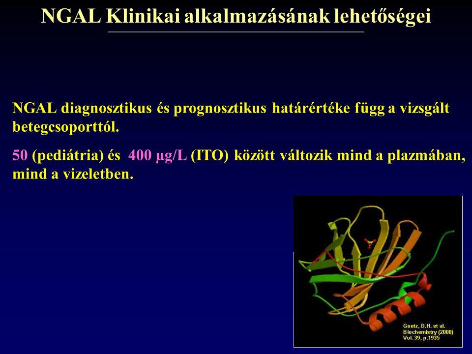 NGAL Klinikai alkalmazásának lehetőségei