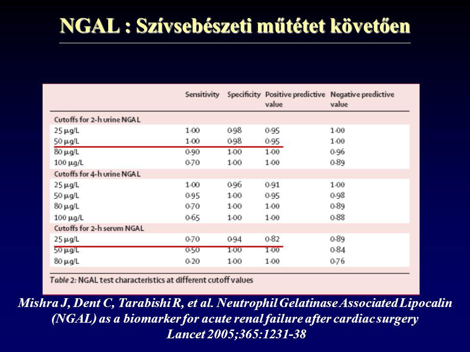 NGAL : Szívsebészeti műtétet követően