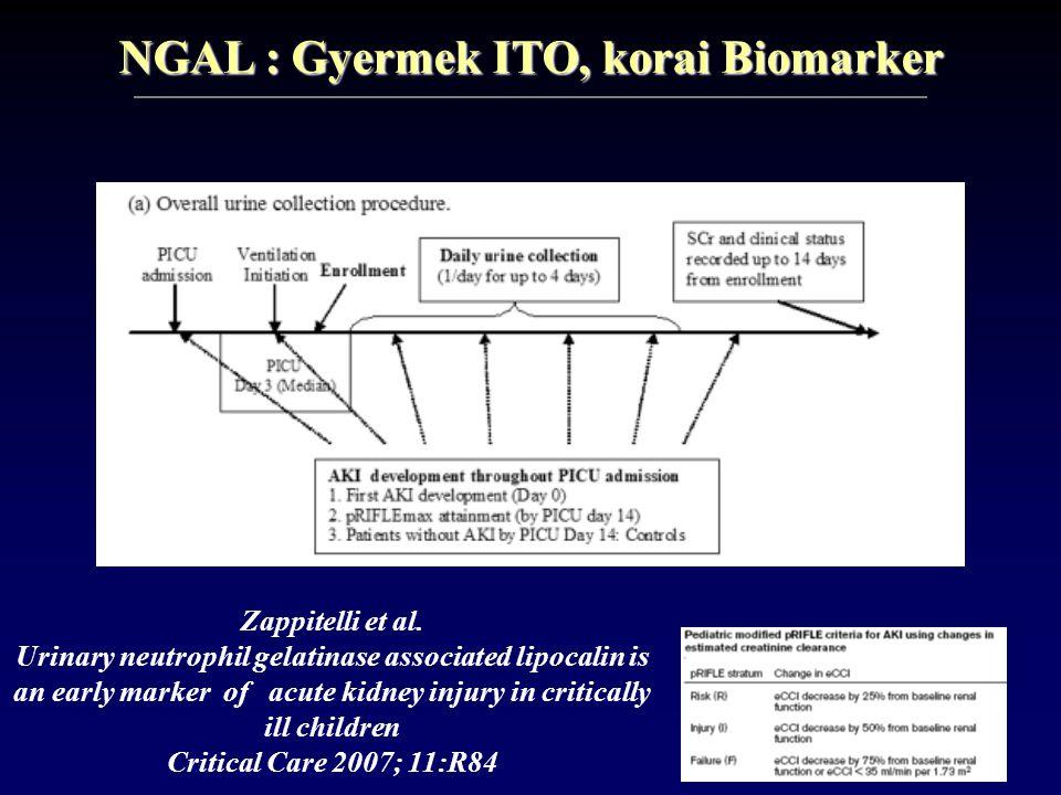 NGAL : Gyermek ITO, korai Biomarker