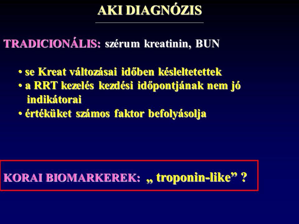 AKI DIAGNÓZIS TRADICIONÁLIS: szérum kreatinin, BUN