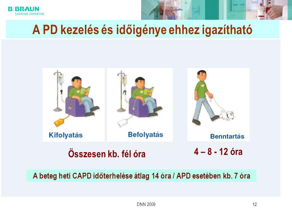 A PD kezelés és időigénye ehhez igazítható