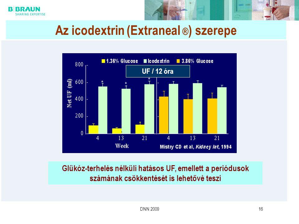 Az icodextrin (Extraneal ®) szerepe