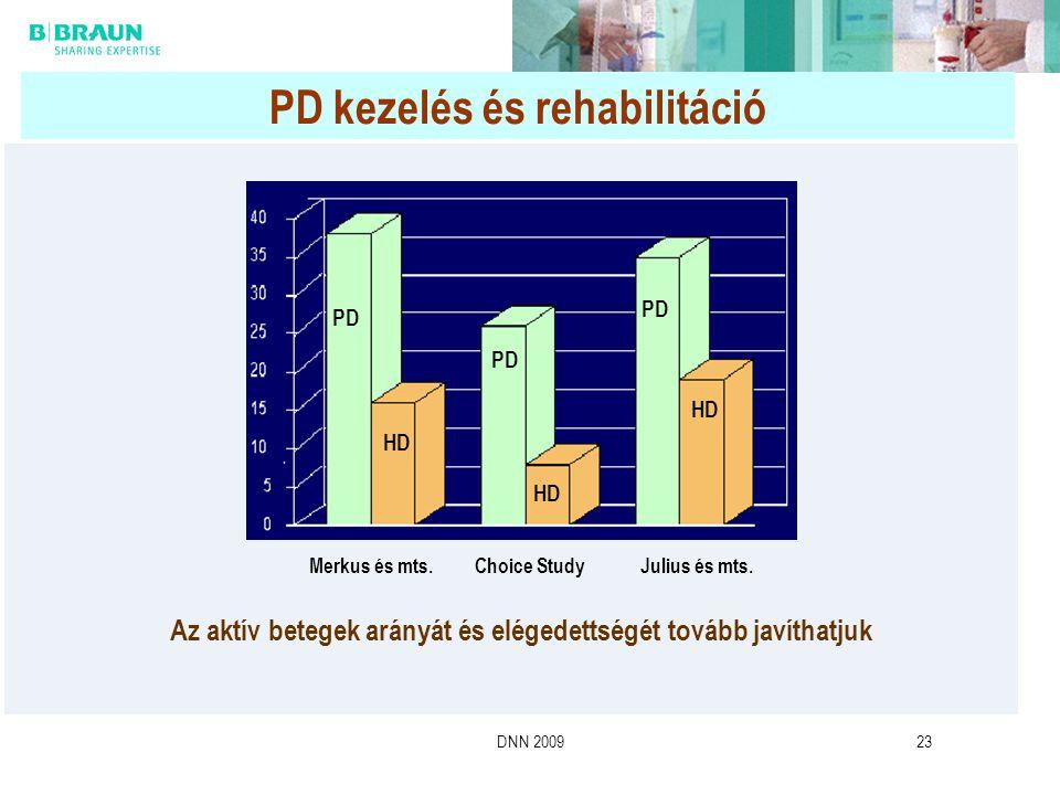 PD kezelés és rehabilitáció