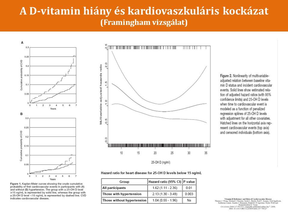 A D-vitamin hiány és kardiovaszkuláris kockázat (Framingham vizsgálat)
