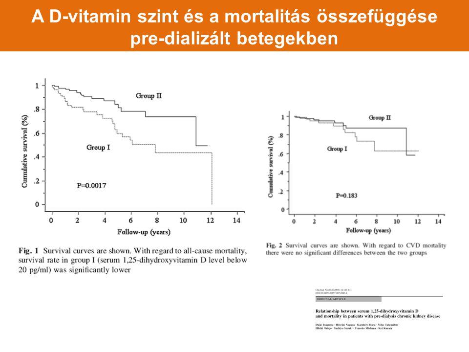 A D-vitamin szint és a mortalitás összefüggése
