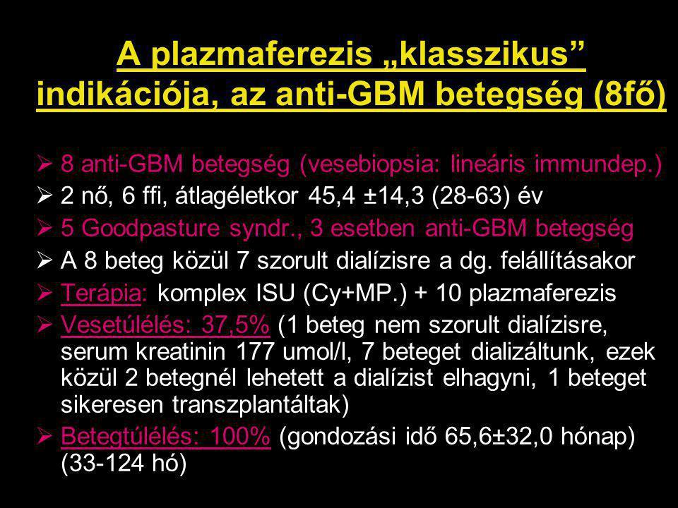 """A plazmaferezis """"klasszikus indikációja, az anti-GBM betegség (8fő)"""