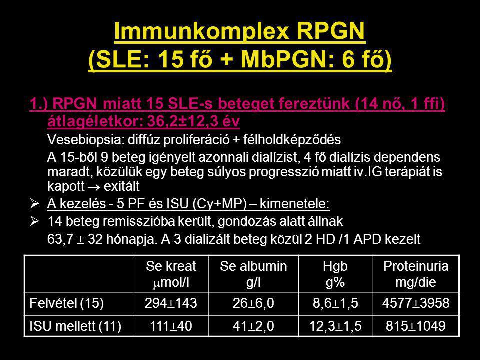 Immunkomplex RPGN (SLE: 15 fő + MbPGN: 6 fő)