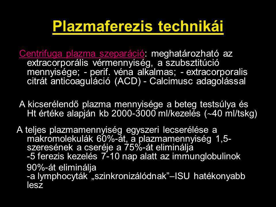 Plazmaferezis technikái