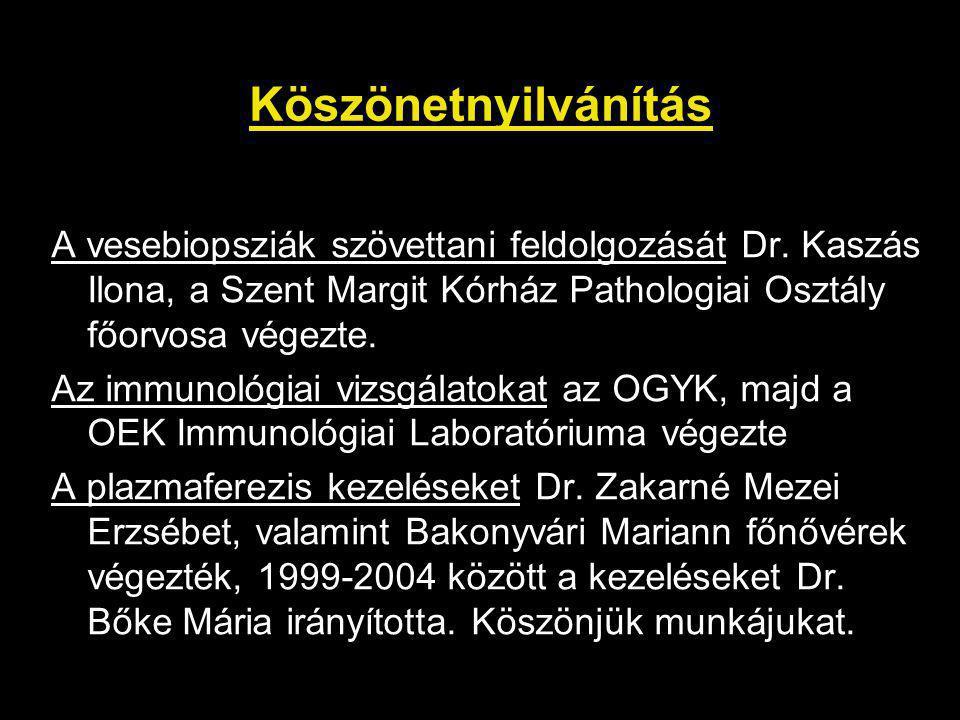 Köszönetnyilvánítás A vesebiopsziák szövettani feldolgozását Dr. Kaszás Ilona, a Szent Margit Kórház Pathologiai Osztály főorvosa végezte.