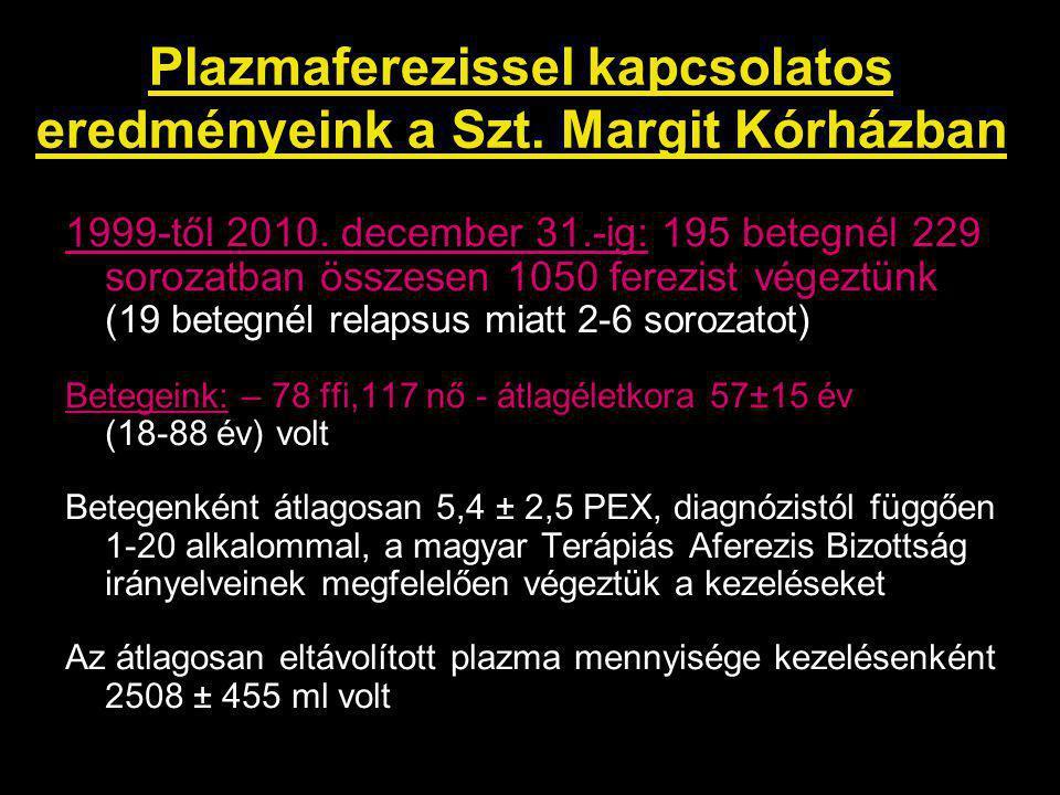 Plazmaferezissel kapcsolatos eredményeink a Szt. Margit Kórházban