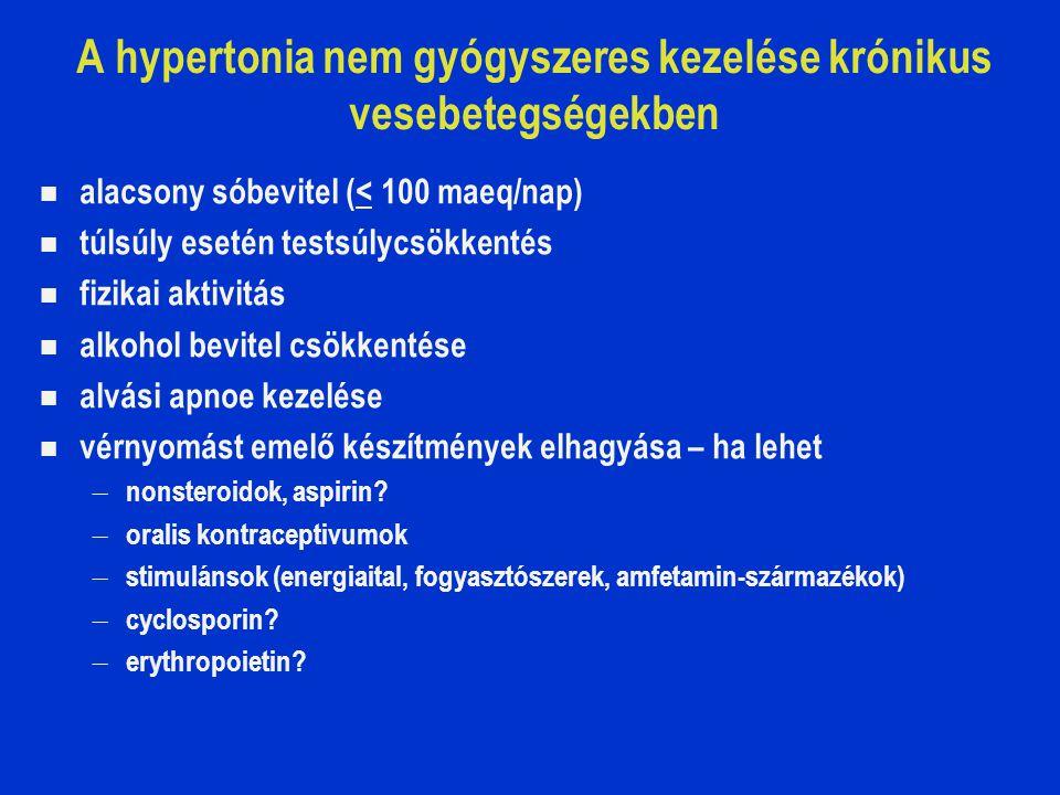 A hypertonia nem gyógyszeres kezelése krónikus vesebetegségekben