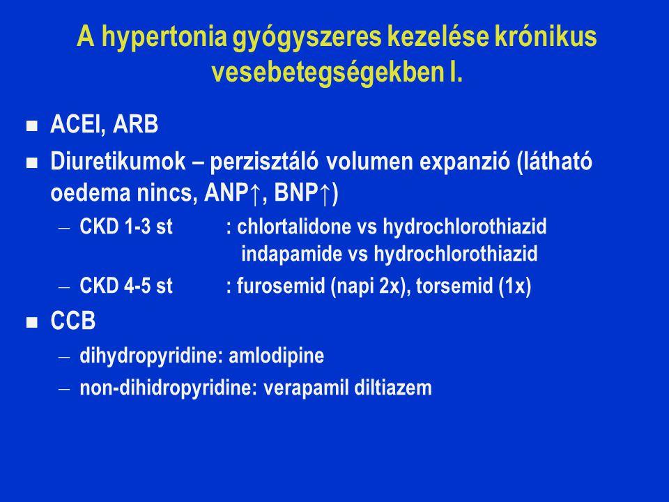 A hypertonia gyógyszeres kezelése krónikus vesebetegségekben I.