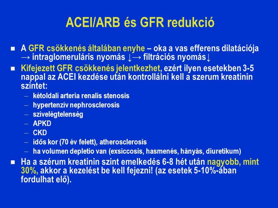 ACEI/ARB és GFR redukció