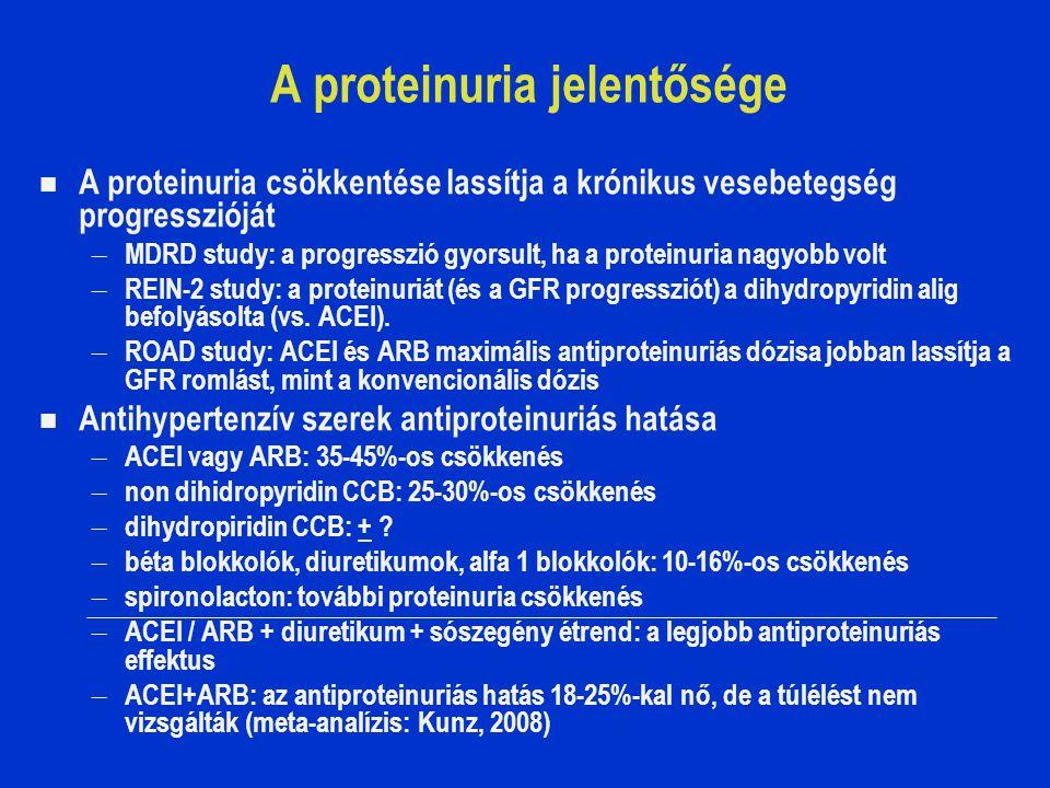 A proteinuria jelentősége