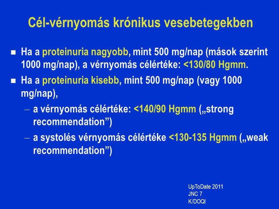 Cél-vérnyomás krónikus vesebetegekben