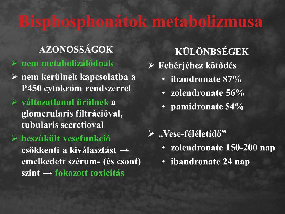 Bisphosphonátok metabolizmusa