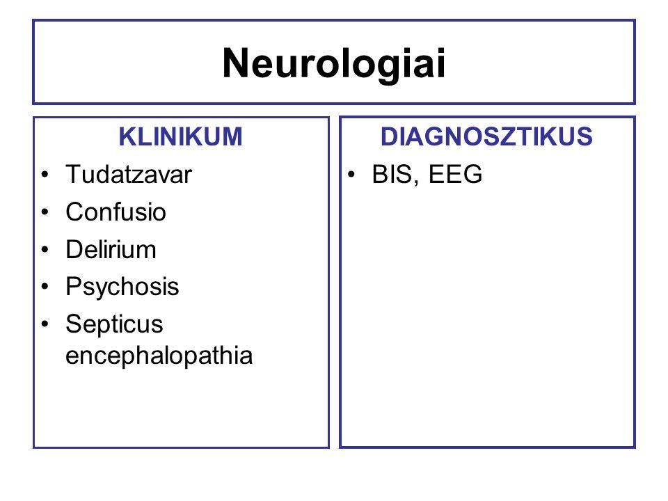 Neurologiai KLINIKUM Tudatzavar Confusio Delirium Psychosis